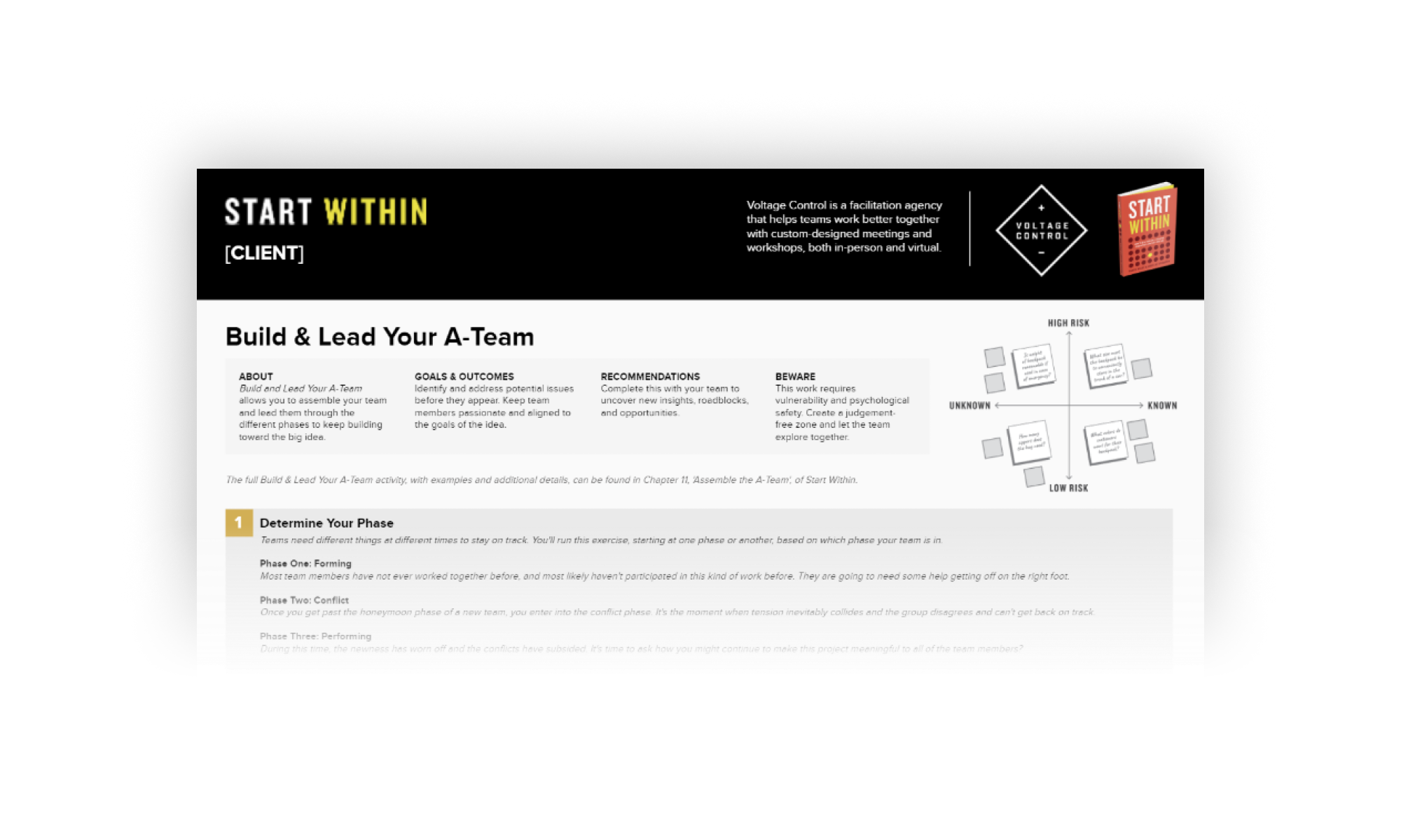 Build & Lead Your A-Team MURAL Template