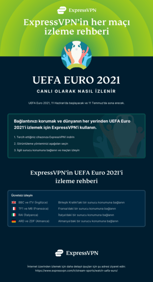 Infographic: 2021 UEFA Euro nasıl izlenir