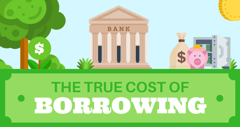 The true cost of borrowing