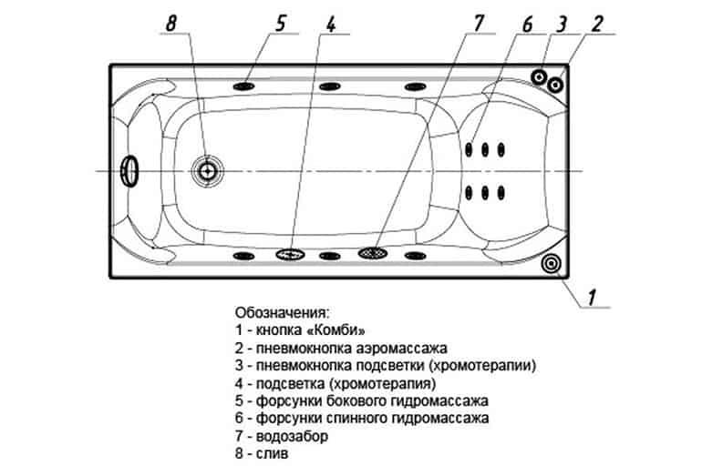 Схема гидромассажной ванны