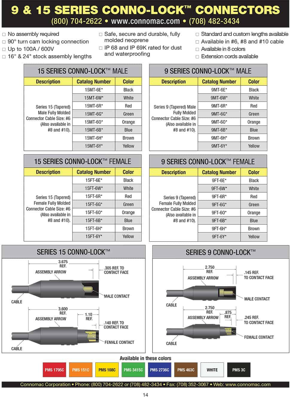 Conno Lock 9 & 15 series connectors spec sheet