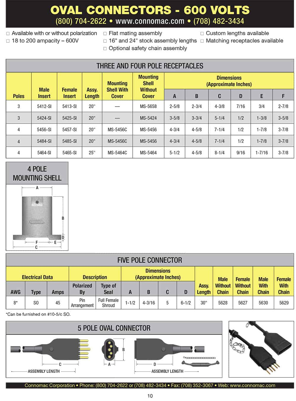 3, 4 & 5 pole oval receptacle and connector spec sheet