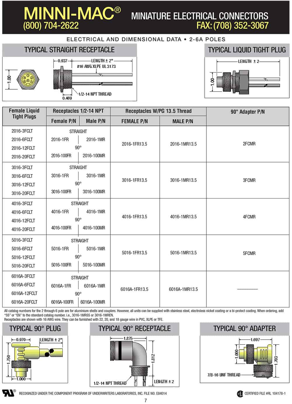 Minni Mac 2-6A pole connectors spec sheet