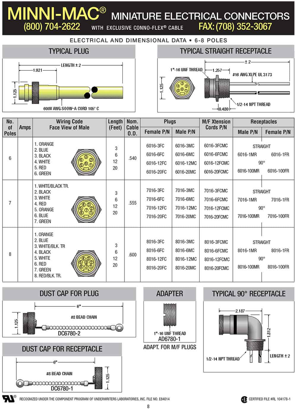Minni Mac 6-8 pole connectors spec sheet