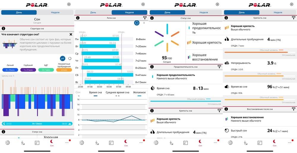 Анализ сна в Polar Flow