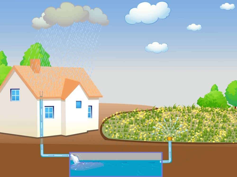 Deszczówka zbierana w specjalnych podziemnych szczelnych zbiornikach betonowych