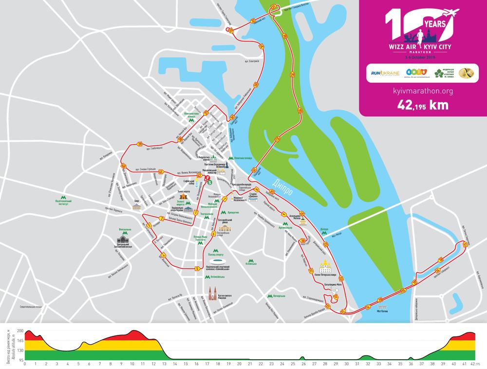 Маршрут марафона Wizzair 10 Kyiv City Marathon