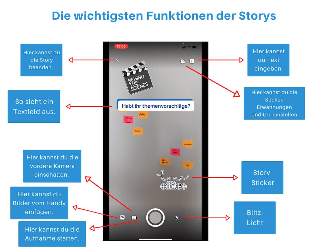 Funktionen Storys