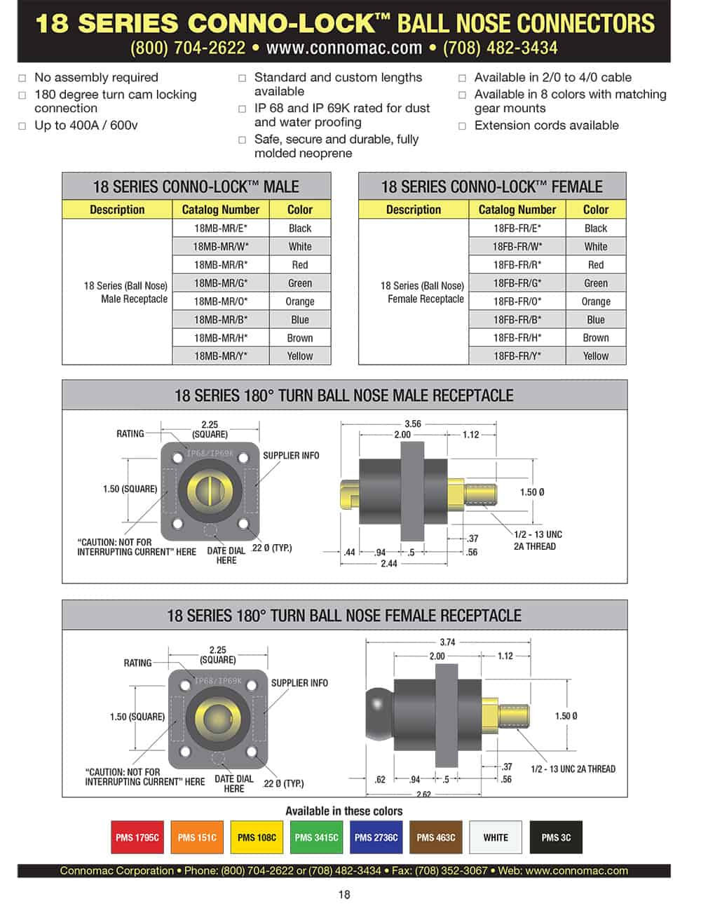 Conno Lock 18 series ball nose connectors spec sheet page 2