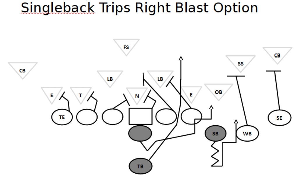 singleback offense passing plays