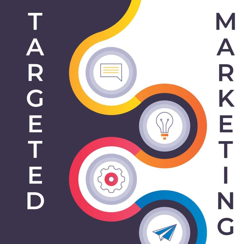 Targeted Industrial Marketing