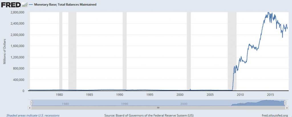 Nuevo paradigma : Dinero de los bancos centrales. Record de deuda pública.