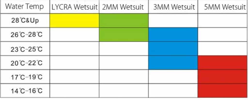 AliExpress Wetsuit for Women Men Onepiece Kite Surfing Snorkeling Swimwear Swimsuit Scuba Diving One-Pieces Suit Beach Slinx 1 size chart