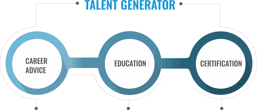 Abaco Academy - Talent Generator