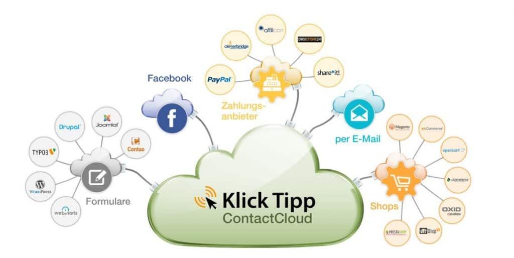 klick tipp alternativen