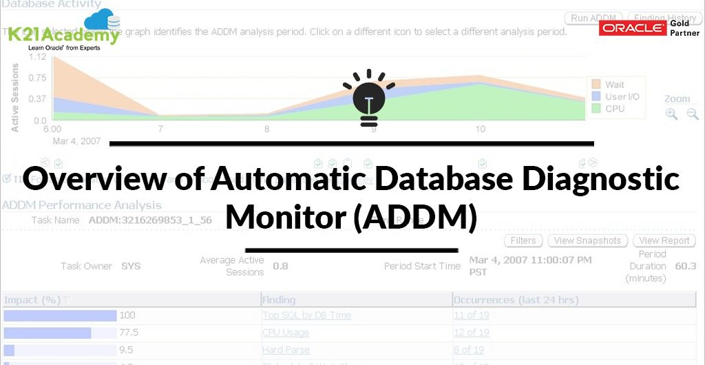 Automatic Database Diagnostic Monitor (ADDM)