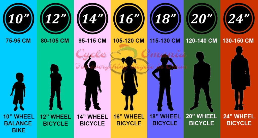 Cycle Omania's Bike Size Chart.