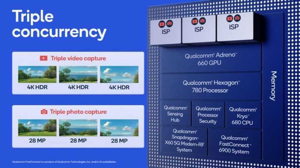 Snapdragon 888 camera