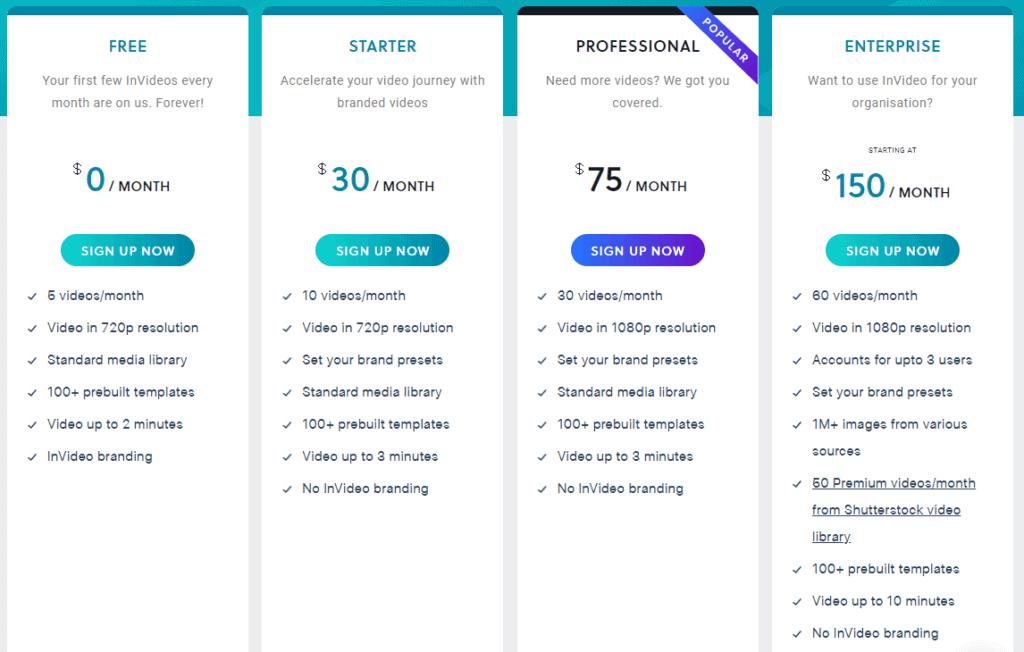 InVideo hintataulukko. Ilmainen $0/kk, kallein Enterprise taso $150/kk