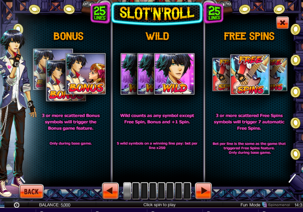 Slot 'N' Roll Infographic