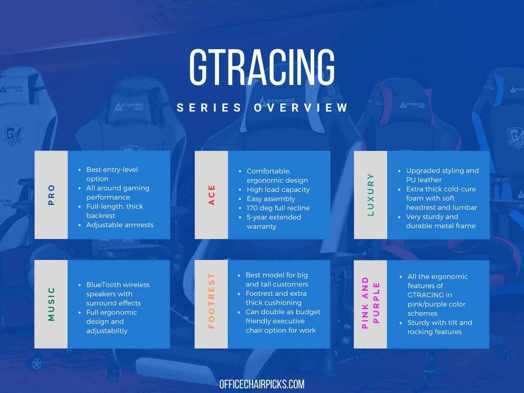 GTRACING Chair Series Overview