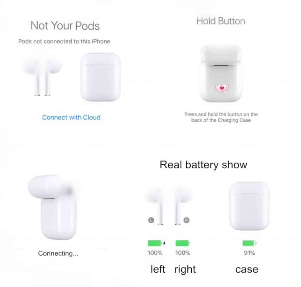 fake apple airpod replica cheap aliexpress airpod clone airpod best quality ship to france spain i200 air 2 4 accurate battery level indicator