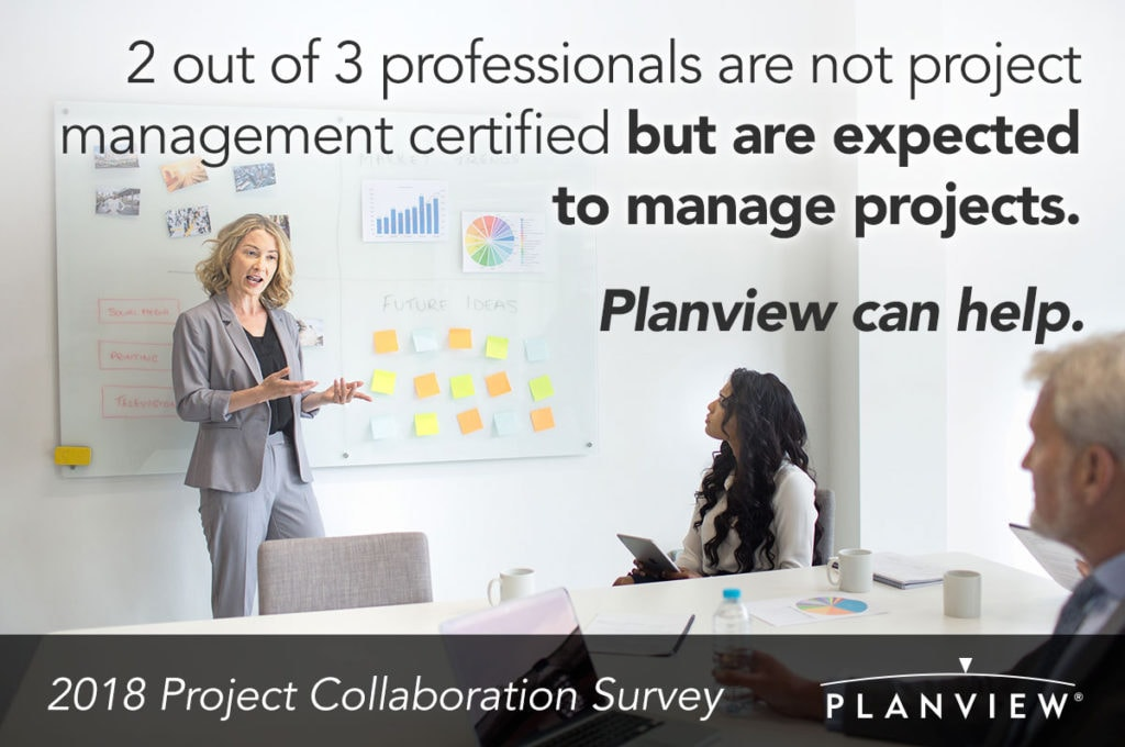 2018 Project Collaboration Survey
