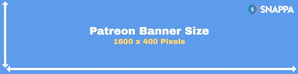 best patreon banner size