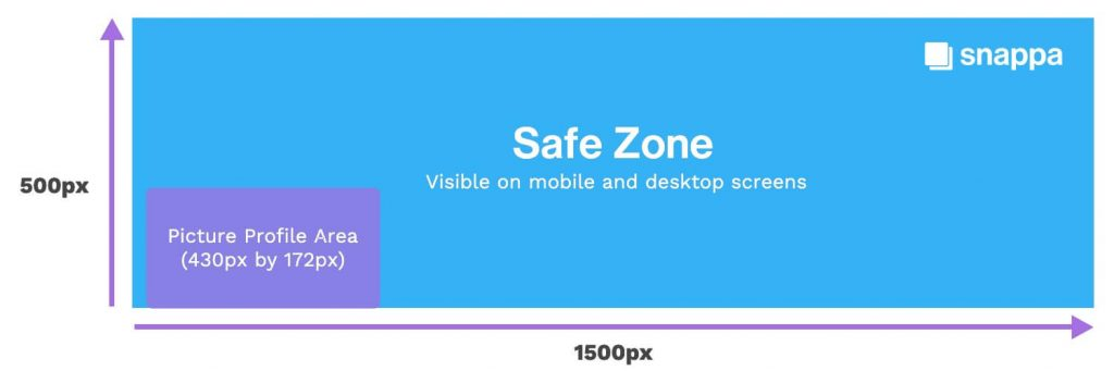 Twitter Header Dimensions & Safe Zones