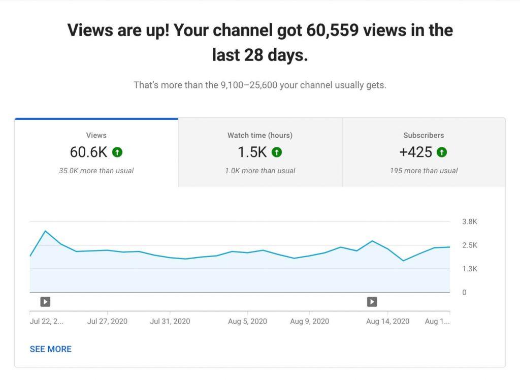 new youtube analytics