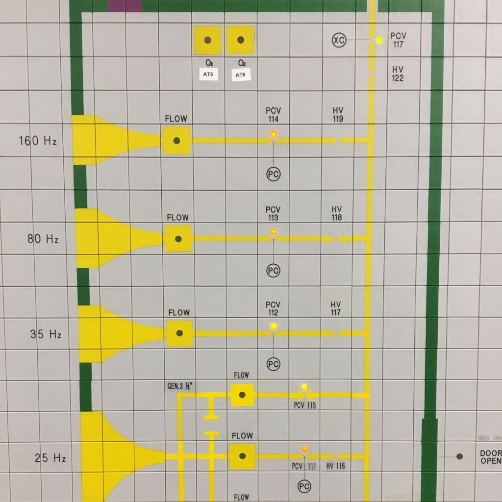 Schematics in the LEAF control room show flow of compressed nitrogen into the chamber. Photo: CDM.