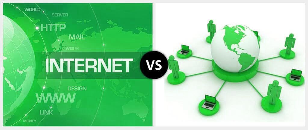Internet vs Intranet - Difference and Comparison - Diffzi