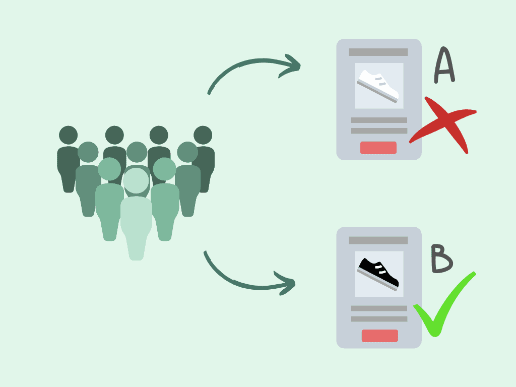 AB testing shown as a group of users split into subsets A and B.