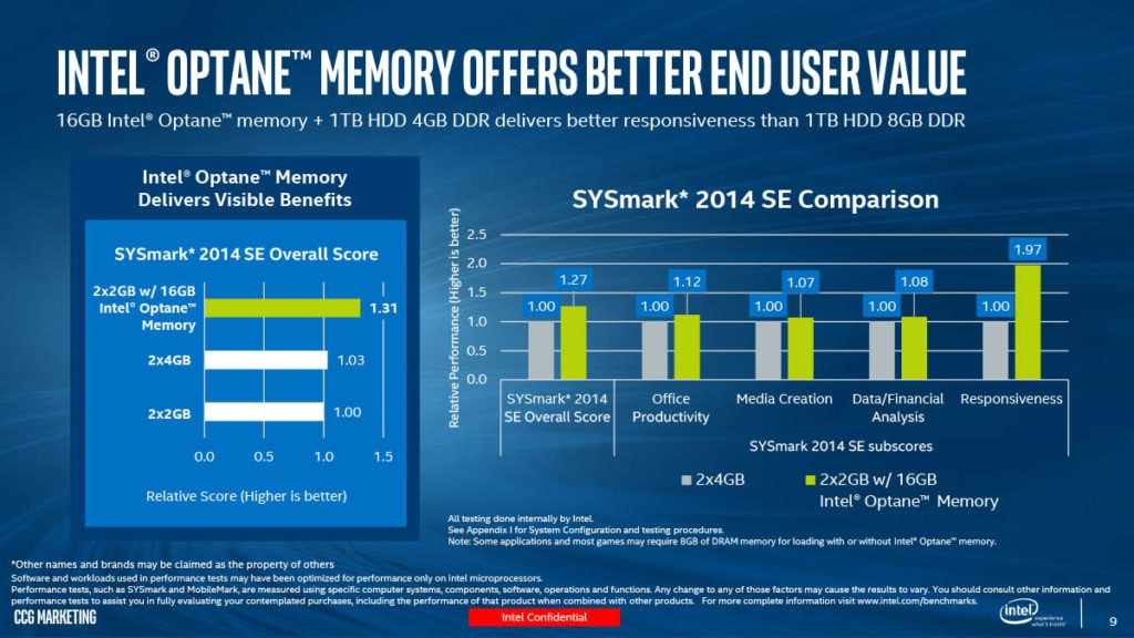 Getting to Know Intel Optane Memory
