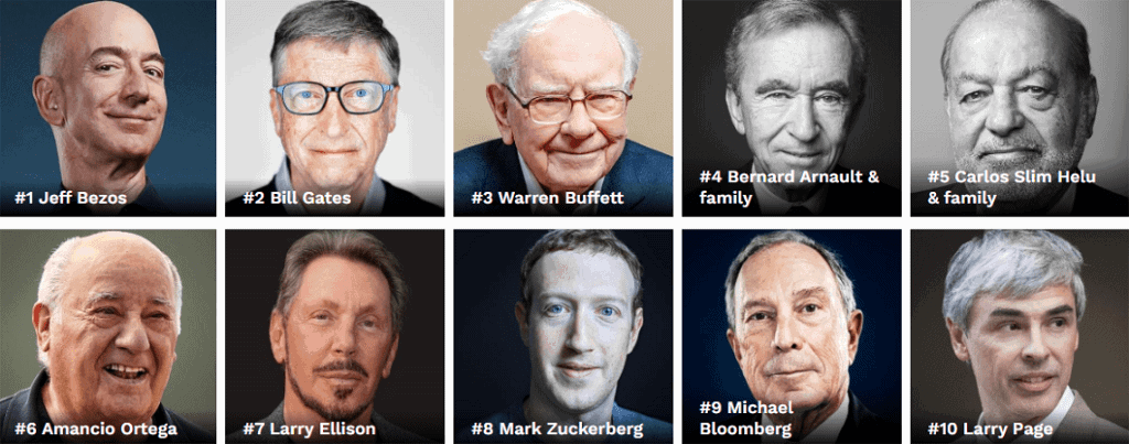 Richest People in the World | Top 10 List