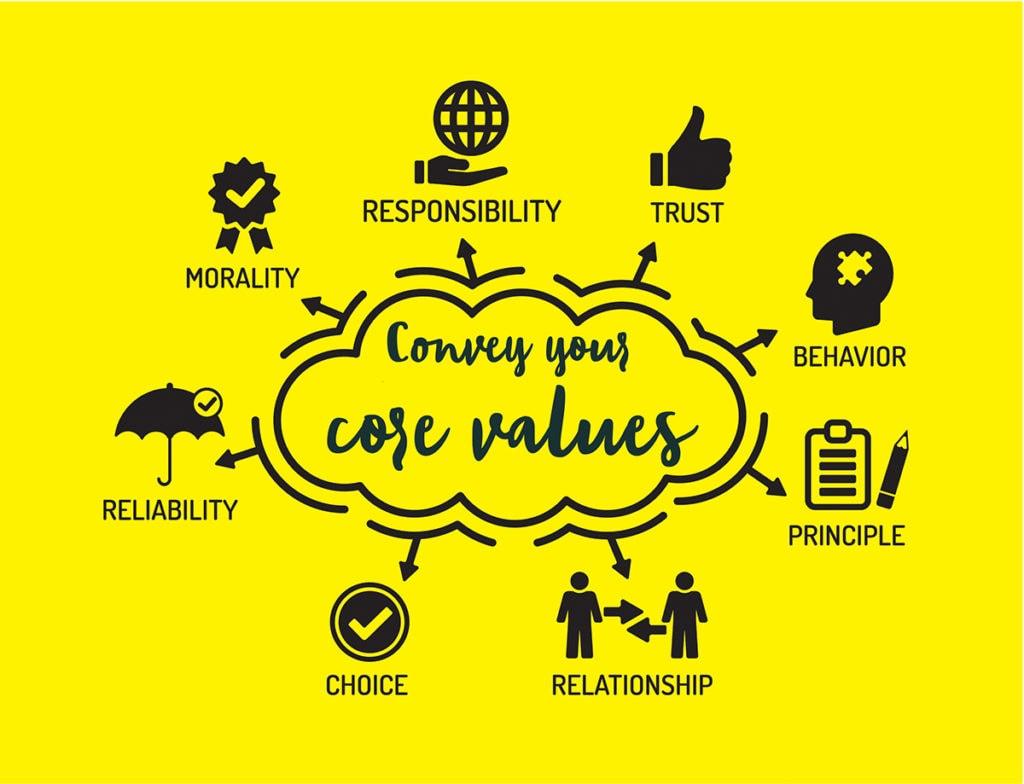 convey core values