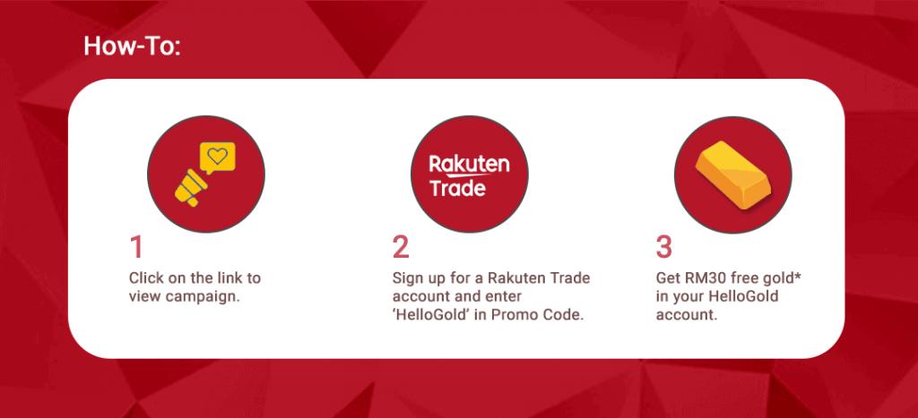 How to enter Rakuten Get Gold