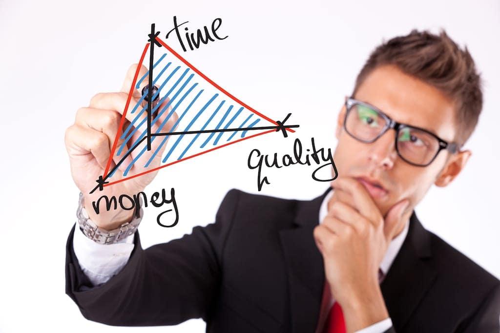 Optimizing Business