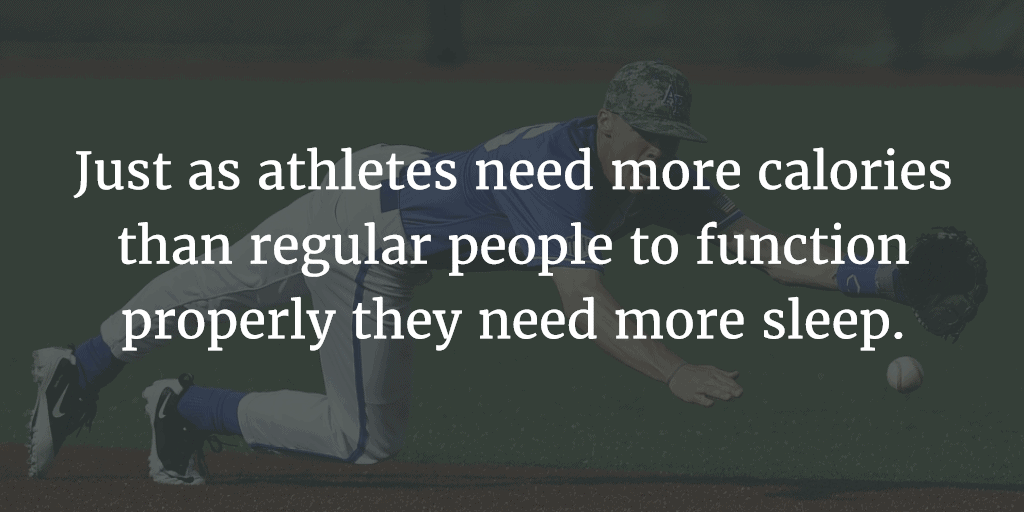 Just as athletes need more calories than regular people to function properly they need more sleep