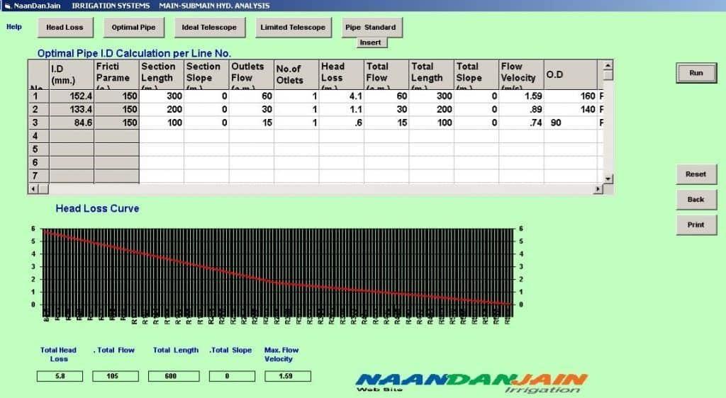 calculo de tuberia optima con naandanjain
