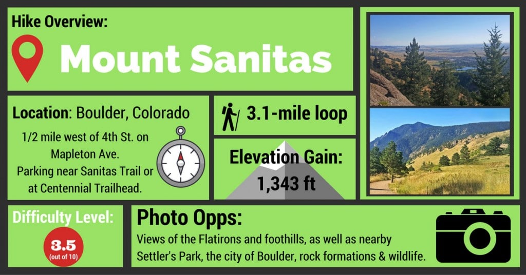 Mount Sanitas Infographic