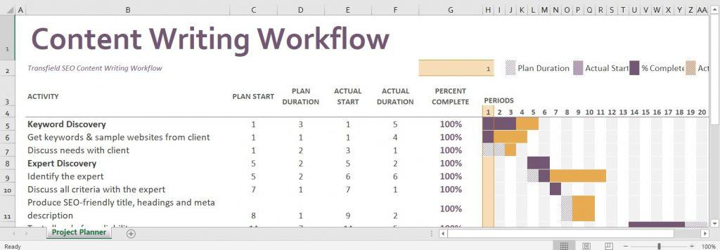 transfield_seo_content_writing_workflow