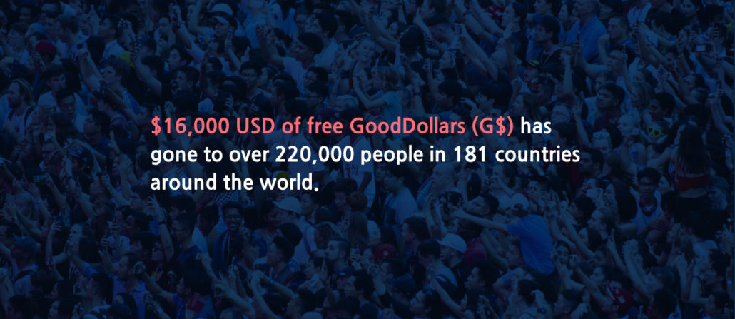 $16,000 USD of free GoodDollars (G$) has gone to over 220,000 people in 181 countries around the world.