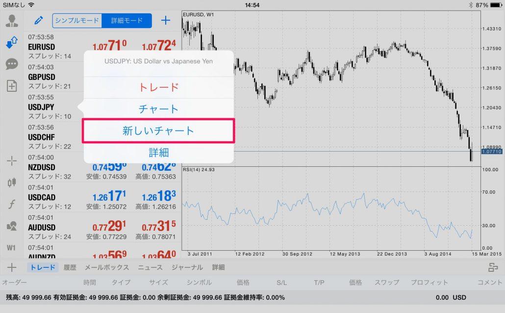 mt4 ipad複数のチャートを表示する方法