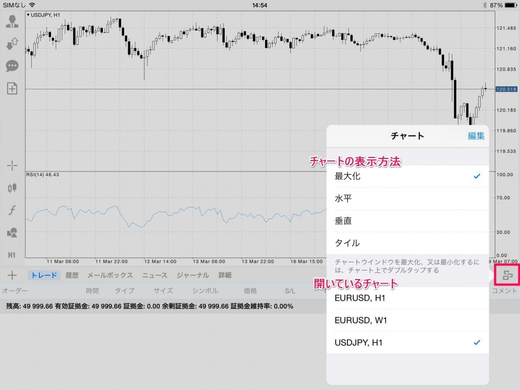 iPad MT4のチャート表示設定