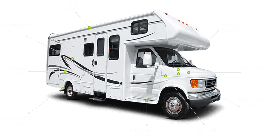 motorhome coverage details