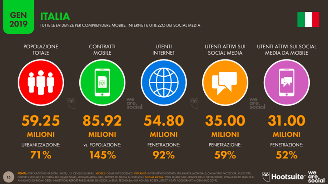We-Are-Social_Digital-in-Italia
