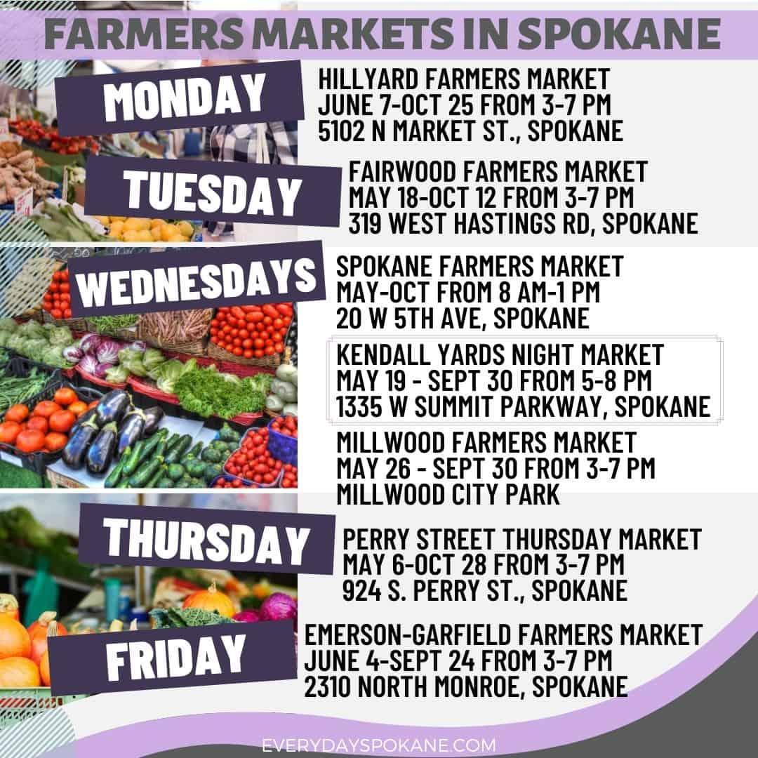 spokane farmers market schedules 2021