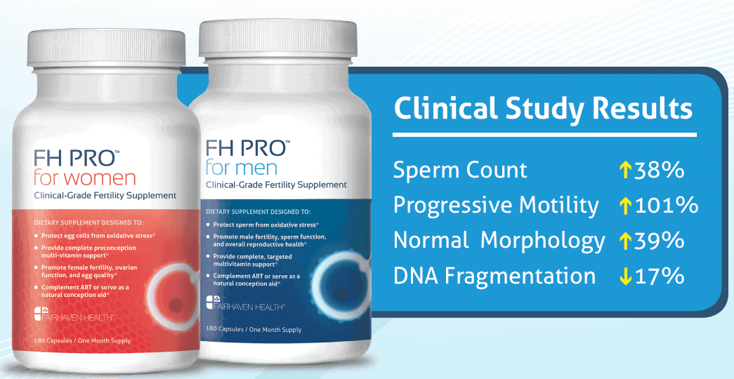 Supplements for Fertility and Prenatal Wellness: FH PRO for Women and Men:
