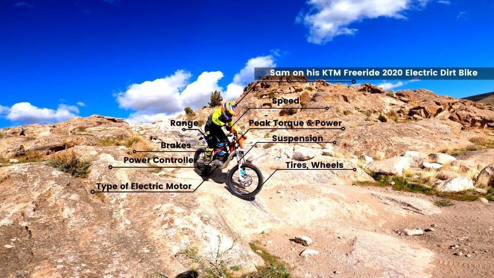 Testing the Best Electric Dirt Bike